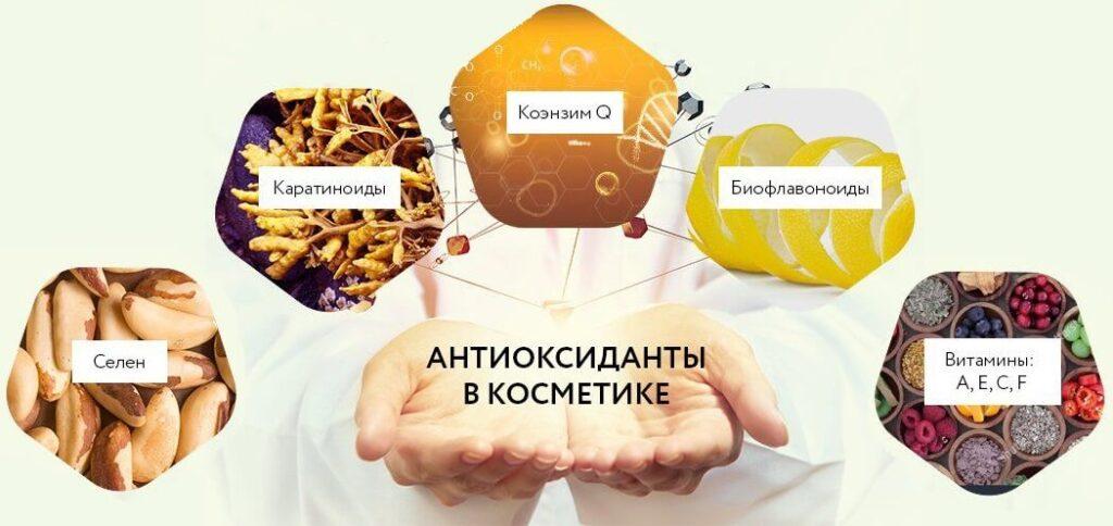 Разбор состава крема - антиоксиданты